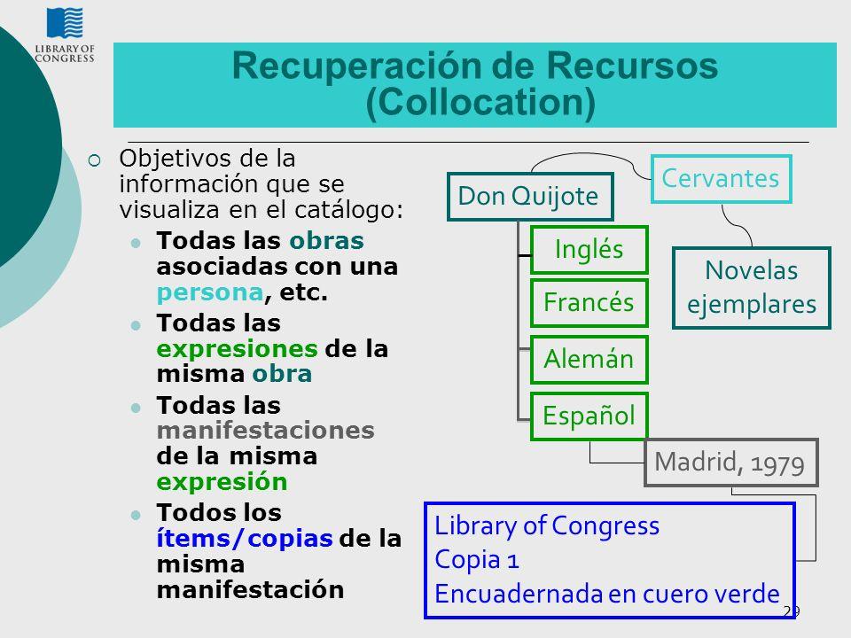 29 Recuperación de Recursos (Collocation) Objetivos de la información que se visualiza en el catálogo: Todas las obras asociadas con una persona, etc.