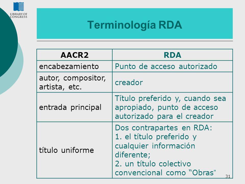 31 Terminología RDA AACR2RDA encabezamientoPunto de acceso autorizado autor, compositor, artista, etc. creador entrada principal Título preferido y, c