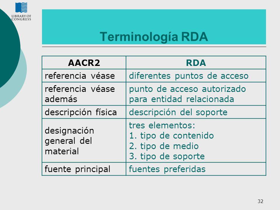 32 Terminología RDA AACR2RDA referencia véasediferentes puntos de acceso referencia véase además punto de acceso autorizado para entidad relacionada d
