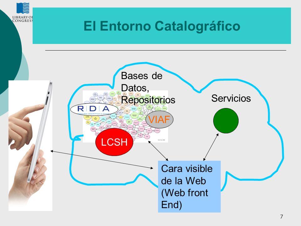 7 Cara visible de la Web (Web front End) Servicios VIAF Bases de Datos, Repositorios LCSH El Entorno Catalográfico
