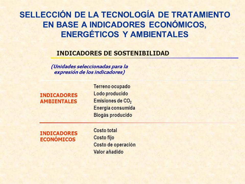 SELLECCIÓN DE LA TECNOLOGÍA DE TRATAMIENTO EN BASE A INDICADORES ECONÓMICOS, ENERGÉTICOS Y AMBIENTALES INDICADORES AMBIENTALES Terreno ocupado Lodo producido Emisiones de CO 2 Energía consumida Biogás producido INDICADORES ECONÓMICOS Costo total Costo fijo Costo de operación Valor añadido (Unidades seleccionadas para la expresión de los indicadores) INDICADORES DE SOSTENIBILIDAD