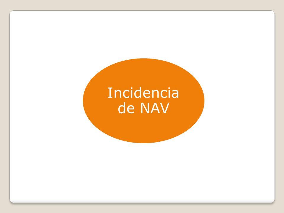 Incidencia de NAV