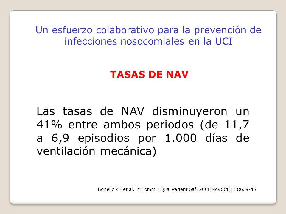 Bonello RS et al. Jt Comm J Qual Patient Saf. 2008 Nov;34(11):639-45 Un esfuerzo colaborativo para la prevención de infecciones nosocomiales en la UCI