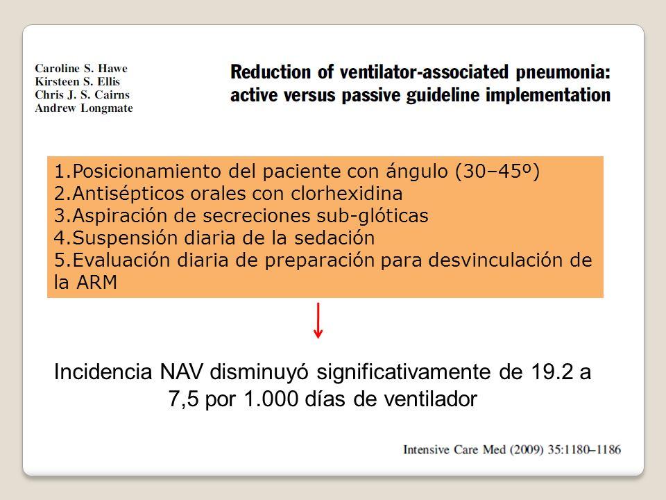 1.Posicionamiento del paciente con ángulo (30–45º) 2.Antisépticos orales con clorhexidina 3.Aspiración de secreciones sub-glóticas 4.Suspensión diaria