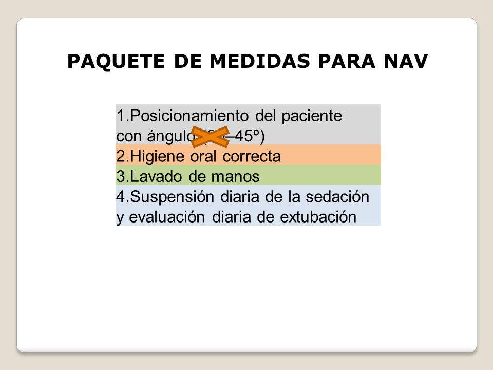 1.Posicionamiento del paciente con ángulo (30–45º) 2.Higiene oral correcta 3.Lavado de manos 4.Suspensión diaria de la sedación y evaluación diaria de