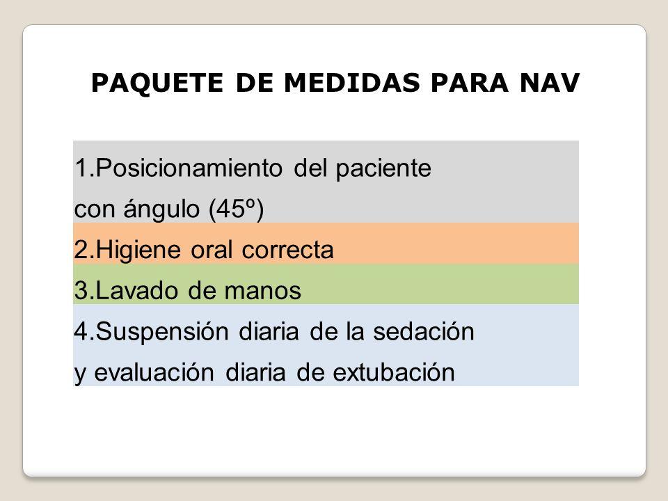 1.Posicionamiento del paciente con ángulo (45º) 2.Higiene oral correcta 3.Lavado de manos 4.Suspensión diaria de la sedación y evaluación diaria de ex