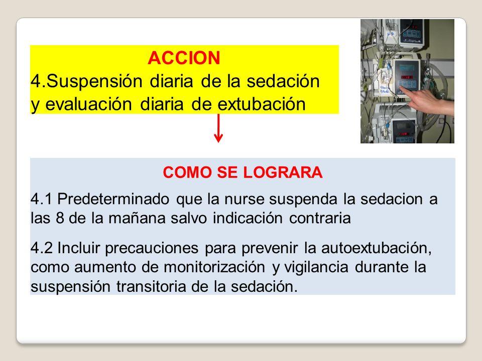 ACCION 4.Suspensión diaria de la sedación y evaluación diaria de extubación COMO SE LOGRARA 4.1 Predeterminado que la nurse suspenda la sedacion a las