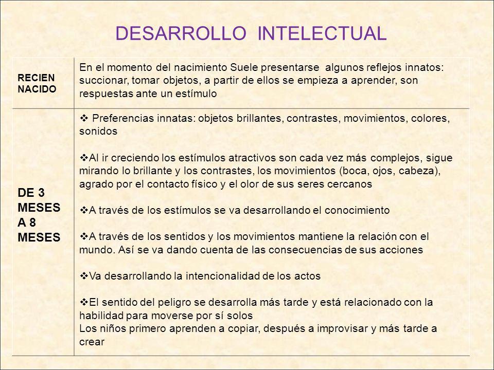 QUITO GRADO (10-11 AÑOS) PERFIL COGNITIVO DISTINGUE CLARAMENTE TANTO HECHOS COMO FENÓMENOS SOCIALES O CULTURALES ADQUIERE SENTIDO PRÁCTICO EL TIEMPO COMPRENDIDO FORMAS DE SUCESIÓN, PERO AÚN CONFUNDE LAS ÉPOCAS GENERAL EXPLICACIONES Y SOLUCIONES A HECHOS Y SITUACIONES EN BASE A ANÁLISIS LÓGICO MEDIANTE EL MÉTODO DE ENSAYO Y ERROR SABE QUE LAS PALABRAS PUEDEN TENER DIFERENTES SIGNIFICADOS, SEGÚN EL CONTEXTO