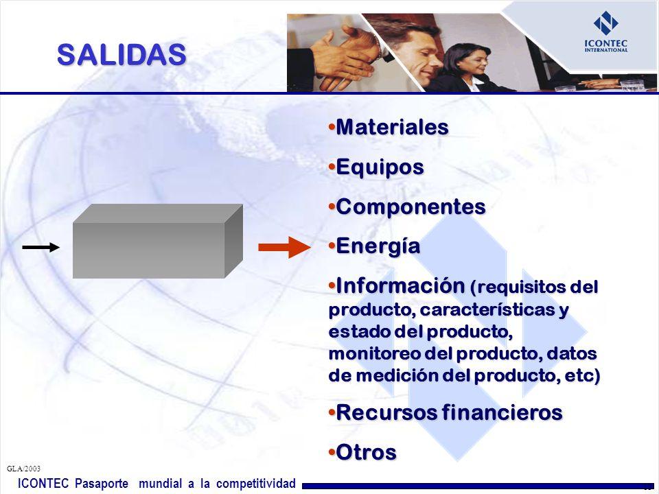 ICONTEC Pasaporte mundial a la competitividad GLA/2003 12 ENTRADAS MaterialesMateriales EquiposEquipos ComponentesComponentes EnergíaEnergía Información (requisitos del producto, características y estado del producto, etc)Información (requisitos del producto, características y estado del producto, etc) Recursos financierosRecursos financieros OtrosOtros