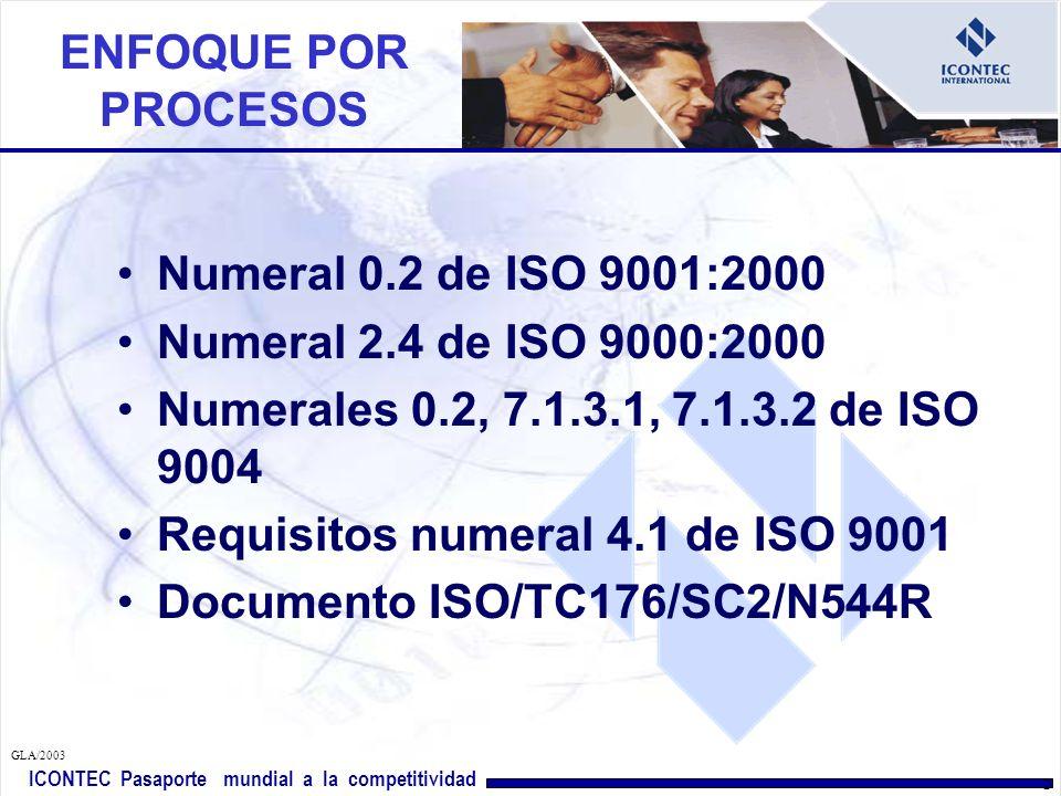ICONTEC Pasaporte mundial a la competitividad GLA/2003 1 ENFOQUE POR PROCESOS Ing.
