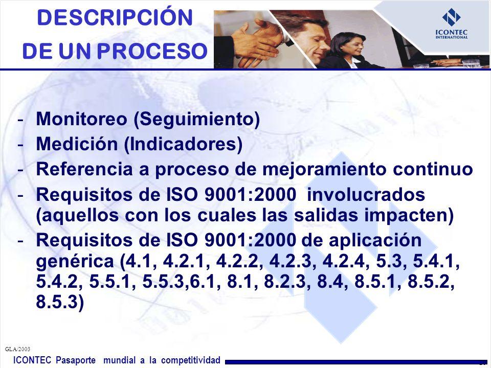 ICONTEC Pasaporte mundial a la competitividad GLA/2003 19 -Actividades (Diagrama de flujo) -Recursos -Competencia del personal -Documentación del SGC aplicable -Evidencias/ Registros DESCRIPCIÓN DE UN PROCESO