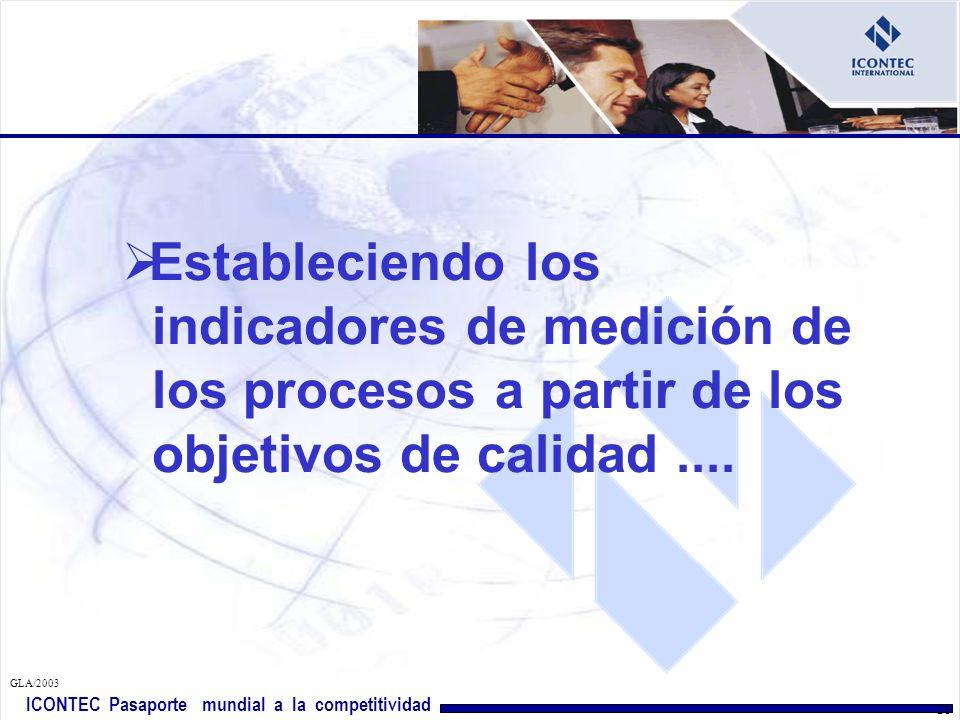 ICONTEC Pasaporte mundial a la competitividad GLA/2003 20 -Monitoreo (Seguimiento) -Medición (Indicadores) -Referencia a proceso de mejoramiento continuo -Requisitos de ISO 9001:2000 involucrados (aquellos con los cuales las salidas impacten) -Requisitos de ISO 9001:2000 de aplicación genérica (4.1, 4.2.1, 4.2.2, 4.2.3, 4.2.4, 5.3, 5.4.1, 5.4.2, 5.5.1, 5.5.3,6.1, 8.1, 8.2.3, 8.4, 8.5.1, 8.5.2, 8.5.3) DESCRIPCIÓN DE UN PROCESO