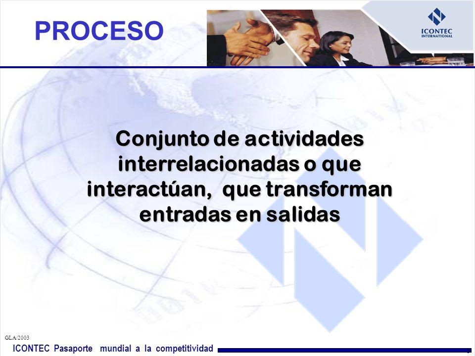 ICONTEC Pasaporte mundial a la competitividad GLA/2003 2 ENFOQUE POR PROCESOS Numeral 0.2 de ISO 9001:2000 Numeral 2.4 de ISO 9000:2000 Numerales 0.2, 7.1.3.1, 7.1.3.2 de ISO 9004 Requisitos numeral 4.1 de ISO 9001 Documento ISO/TC176/SC2/N544R
