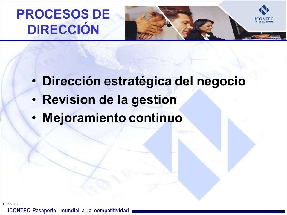 ICONTEC Pasaporte mundial a la competitividad GLA/2003 7 PROCESOS DE DIRECCIÓN Dirección estratégica del negocio Revision de la gestion Mejoramiento continuo