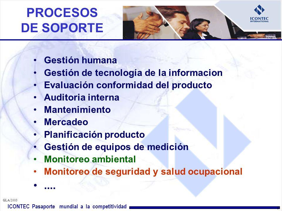 ICONTEC Pasaporte mundial a la competitividad GLA/2003 8 PROCESOS DE REALIZACION Ventas Diseño Producción Prestación del servicio Almacenamiento y entrega de producto Compras....