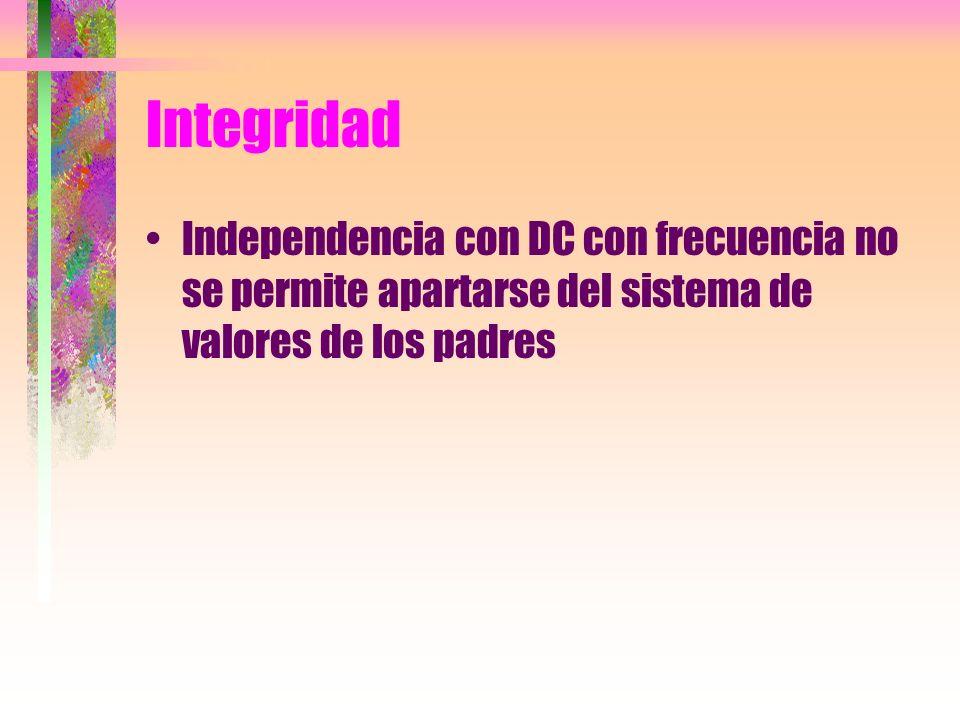 Integridad Independencia con DC con frecuencia no se permite apartarse del sistema de valores de los padres