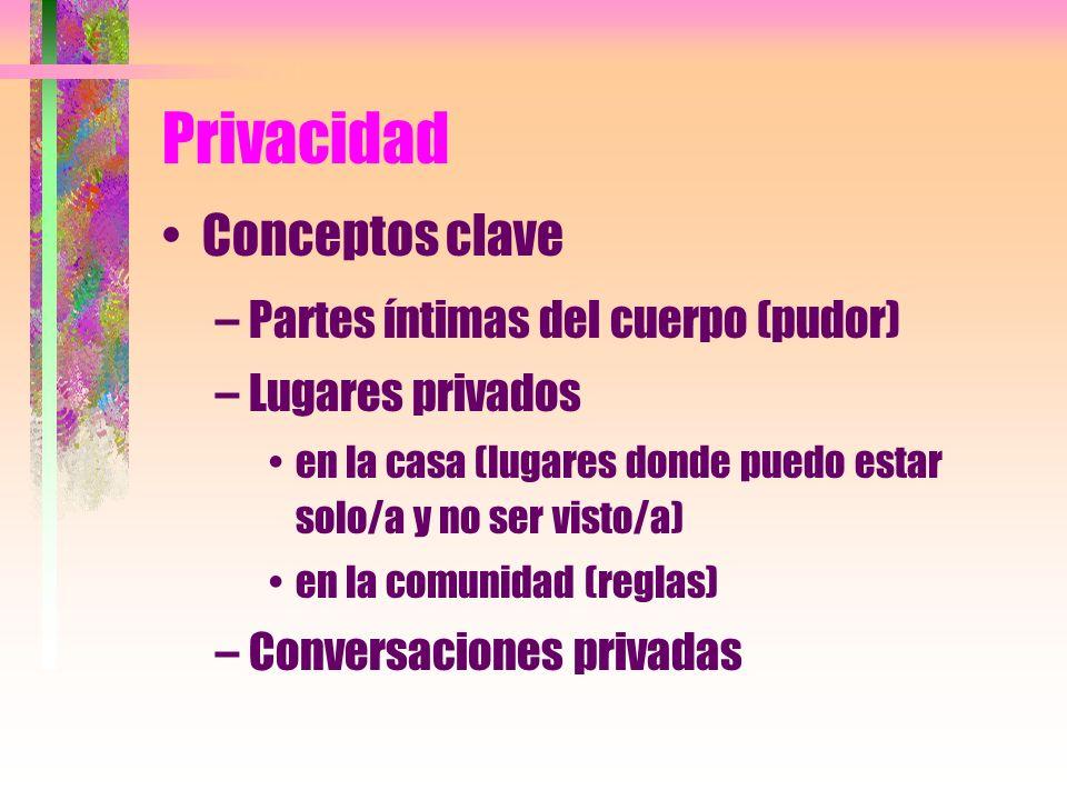 Privacidad Conceptos clave –Partes íntimas del cuerpo (pudor) –Lugares privados en la casa (lugares donde puedo estar solo/a y no ser visto/a) en la c