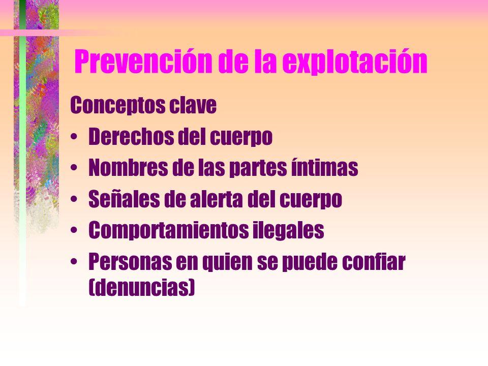Prevención de la explotación Conceptos clave Derechos del cuerpo Nombres de las partes íntimas Señales de alerta del cuerpo Comportamientos ilegales P