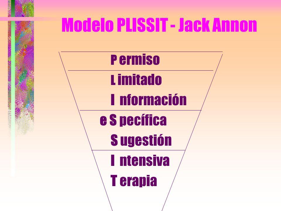 Modelo PLISSIT - Jack Annon P ermiso L imitado I nformación e S pecífica S ugestión I ntensiva T erapia