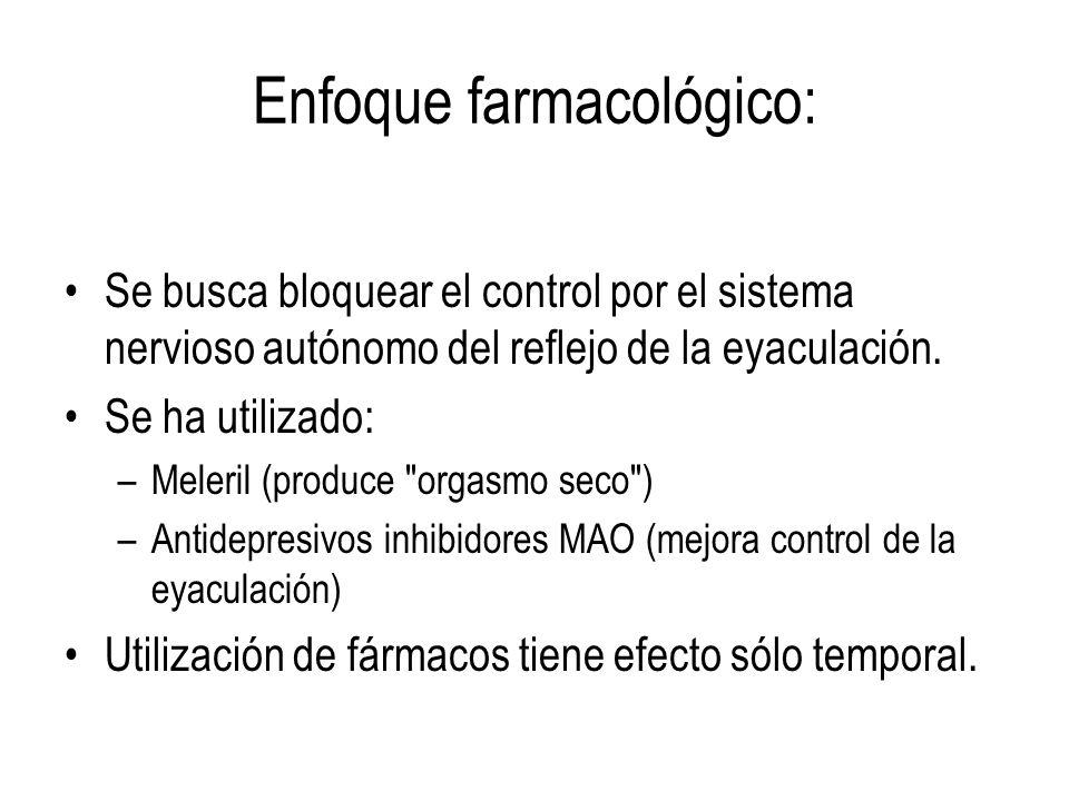 Enfoque farmacológico: Se busca bloquear el control por el sistema nervioso autónomo del reflejo de la eyaculación. Se ha utilizado: –Meleril (produce