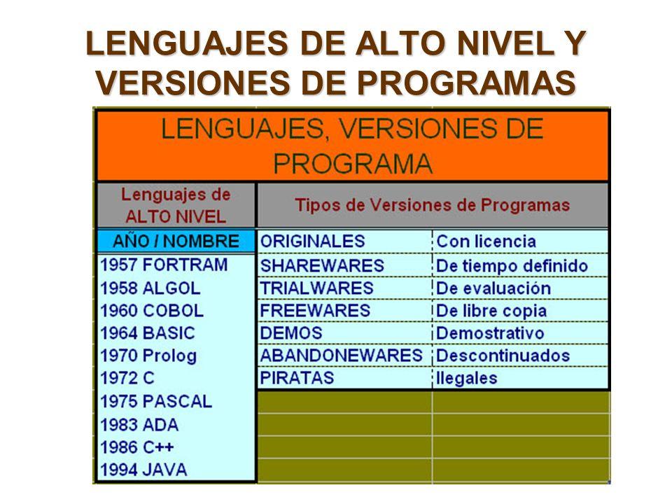 LENGUAJES DE ALTO NIVEL Y VERSIONES DE PROGRAMAS