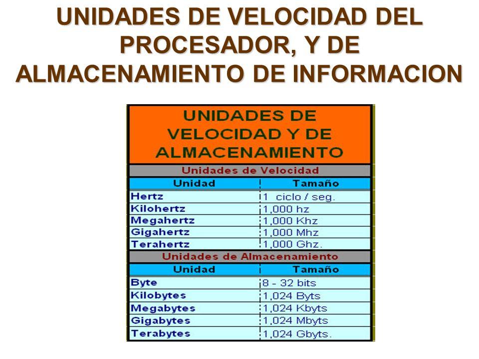 VENTANA PRINCIPAL DEL PROGRAMA PARA PRESENTACIÓN DE TRABAJOS, EL POWER POINT XP