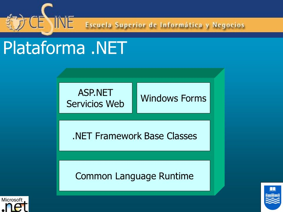 Plataforma.NET Common Language Runtime.NET Framework Base Classes ASP.NET Servicios Web Windows Forms