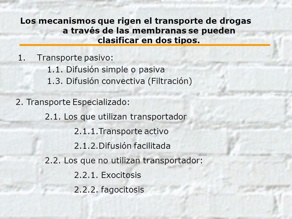 Los mecanismos que rigen el transporte de drogas a través de las membranas se pueden clasificar en dos tipos. 1.Transporte pasivo: 1.1. Difusión simpl