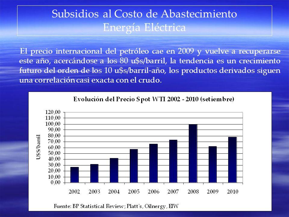 El precio internacional del petróleo cae en 2009 y vuelve a recuperarse este año, acercándose a los 80 u$s/barril, la tendencia es un crecimiento futu