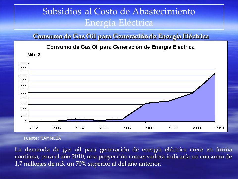 Consumo de Gas Oil para Generación de Energía Eléctrica La demanda de gas oil para generación de energía eléctrica crece en forma continua, para el añ