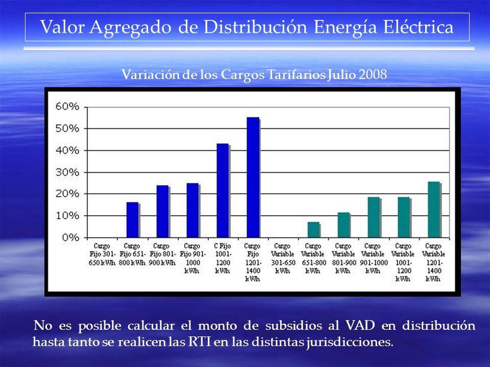 Variación de los Cargos Tarifarios Julio 2008 Valor Agregado de Distribución Energía Eléctrica No es posible calcular el monto de subsidios al VAD en
