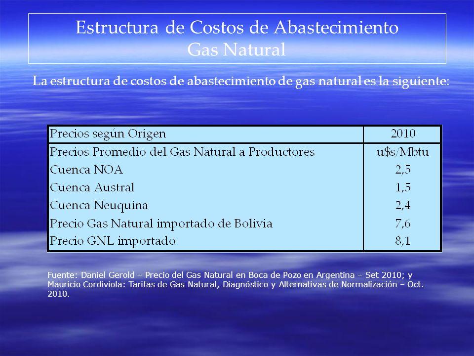 Estructura de Costos de Abastecimiento Gas Natural La estructura de costos de abastecimiento de gas natural es la siguiente: Fuente: Daniel Gerold – P