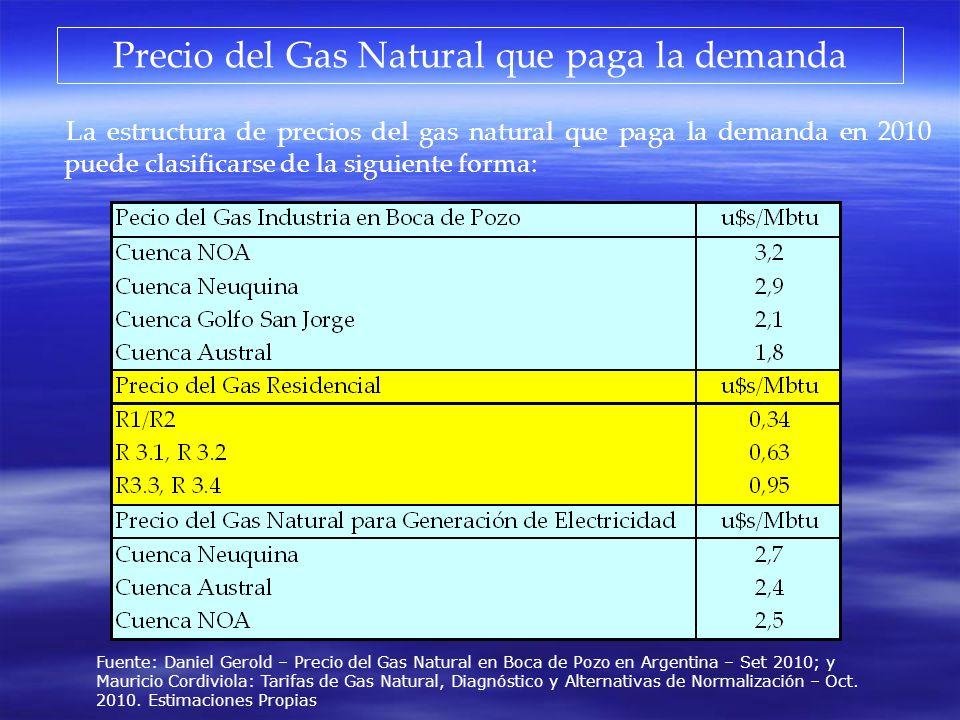 Precio del Gas Natural que paga la demanda La estructura de precios del gas natural que paga la demanda en 2010 puede clasificarse de la siguiente for