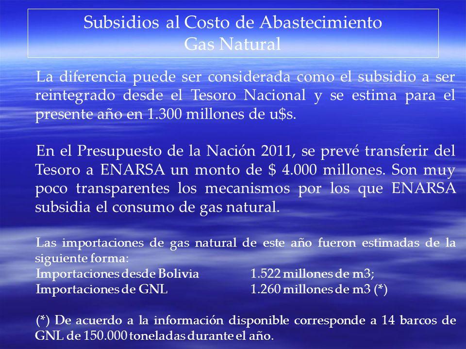 Subsidios al Costo de Abastecimiento Gas Natural La diferencia puede ser considerada como el subsidio a ser reintegrado desde el Tesoro Nacional y se