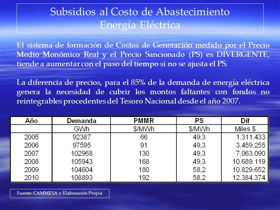 Subsidios al Costo de Abastecimiento Gas Natural De acuerdo a la estructura de precios que paga el consumo de gas natural en promedio, el volumen que se estima será comercializado durante el año 2010, y el costo de abastecimiento estimado, puede observarse en el cuadro siguiente la recaudación global promedio del año y el monto percibido por la Oferta : La diferencia puede ser considerada como el subsidio a ser reintegrado desde el Tesoro Nacional y se estima para el presente año en 1.300 millones de u$s