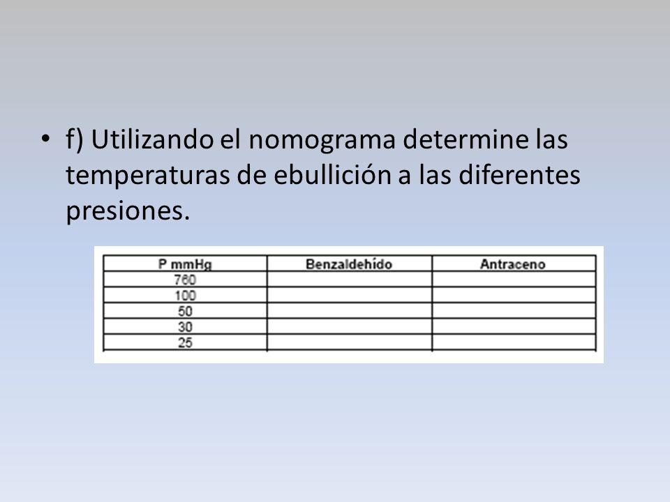 f) Utilizando el nomograma determine las temperaturas de ebullición a las diferentes presiones.