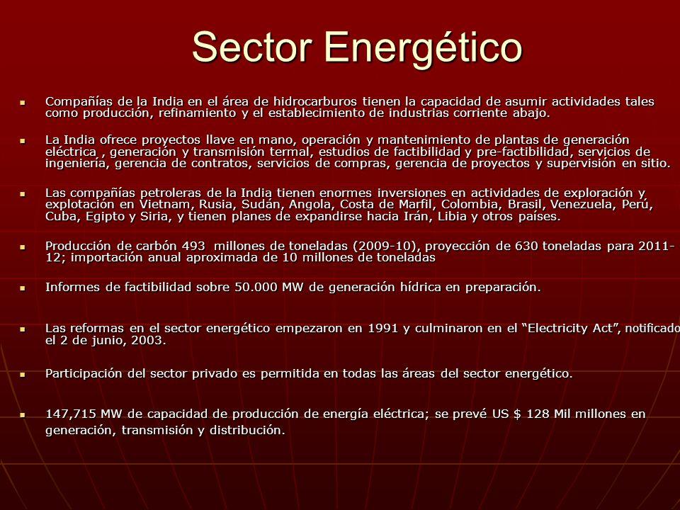 Compañías de la India en el área de hidrocarburos tienen la capacidad de asumir actividades tales como producción, refinamiento y el establecimiento d