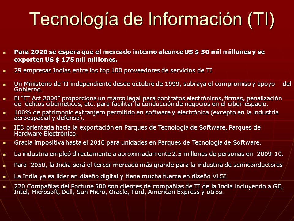 Tecnología de Información (TI) Para 2020 se espera que el mercado interno alcance US $ 50 mil millones y se exporten US $ 175 mil millones. Para 2020