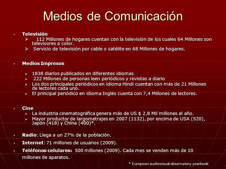 Medios de Comunicación Televisión Televisión 112 Millones de hogares cuentan con la televisión de los cuales 64 Millones son televisores a color. 112