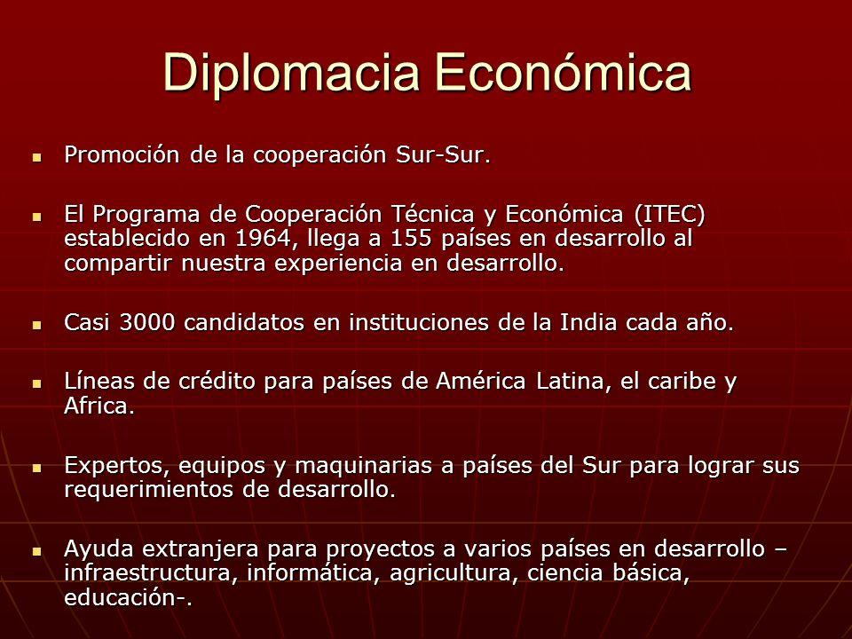 Diplomacia Económica Promoción de la cooperación Sur-Sur. Promoción de la cooperación Sur-Sur. El Programa de Cooperación Técnica y Económica (ITEC) e
