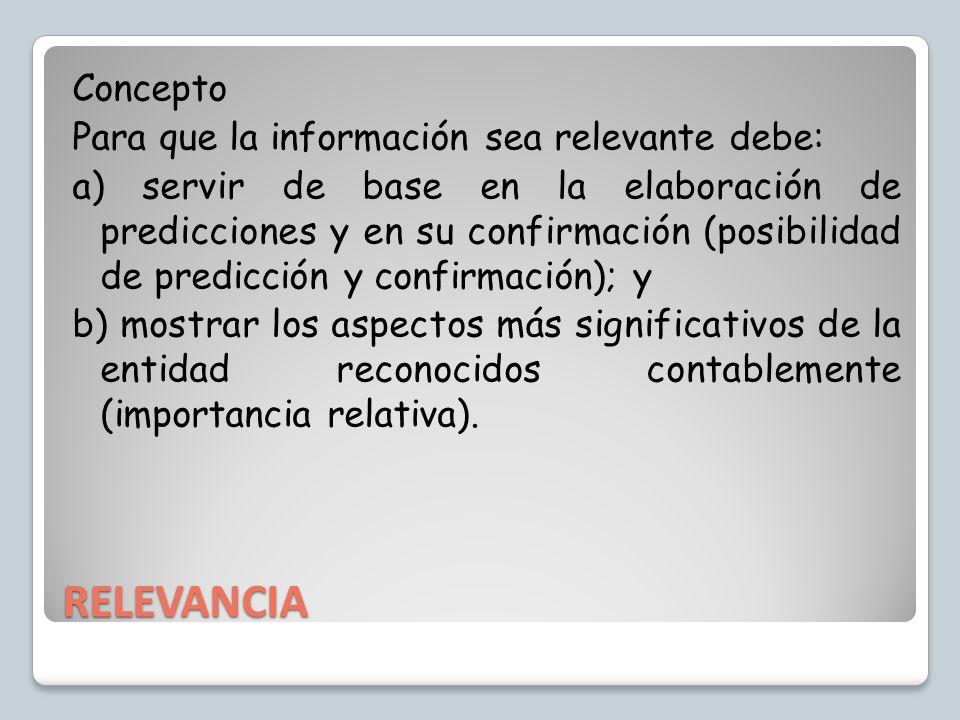 RELEVANCIA Concepto Para que la información sea relevante debe: a) servir de base en la elaboración de predicciones y en su confirmación (posibilidad
