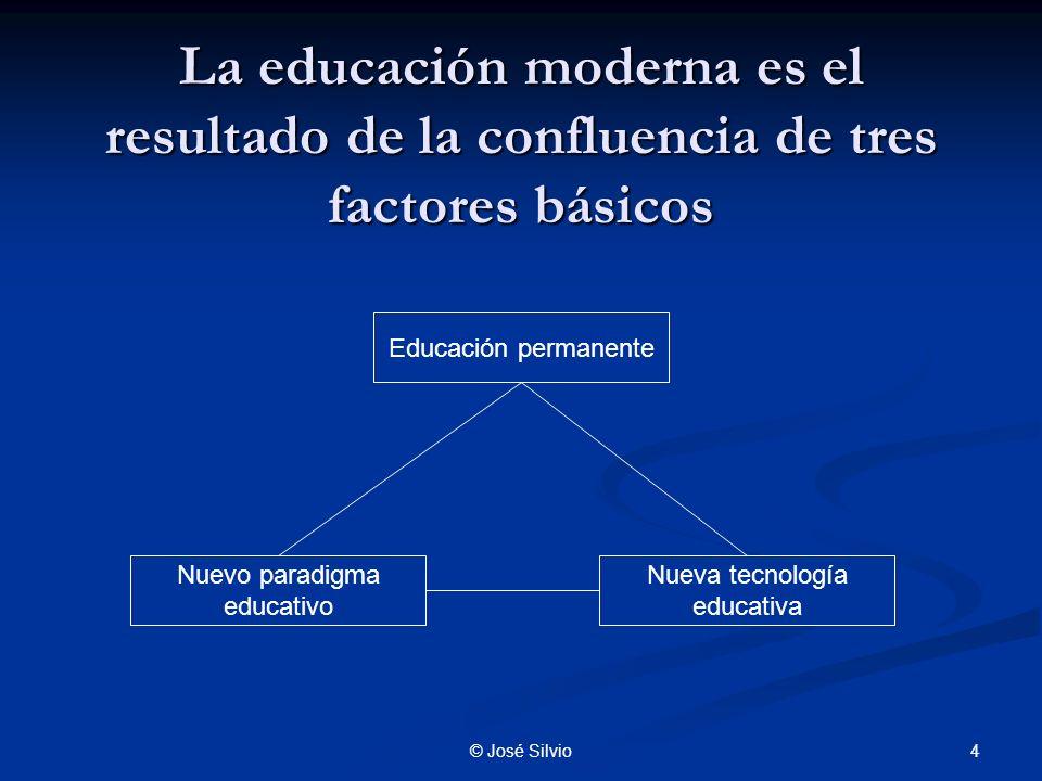 4© José Silvio La educación moderna es el resultado de la confluencia de tres factores básicos Educación permanente Nuevo paradigma educativo Nueva tecnología educativa