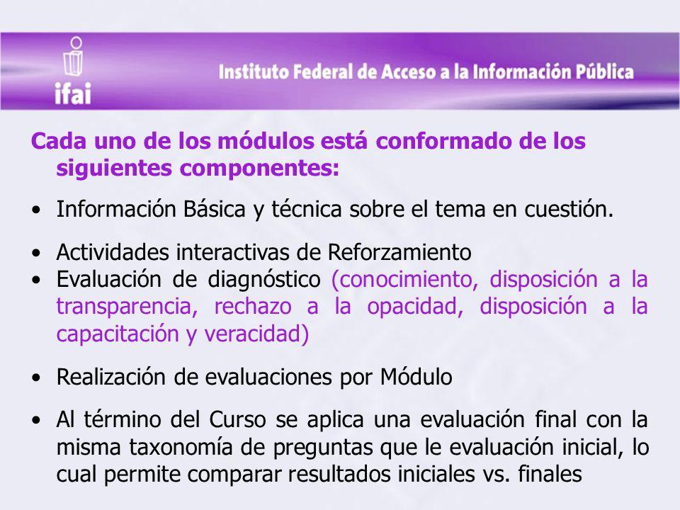 Cada uno de los módulos está conformado de los siguientes componentes: Información Básica y técnica sobre el tema en cuestión.
