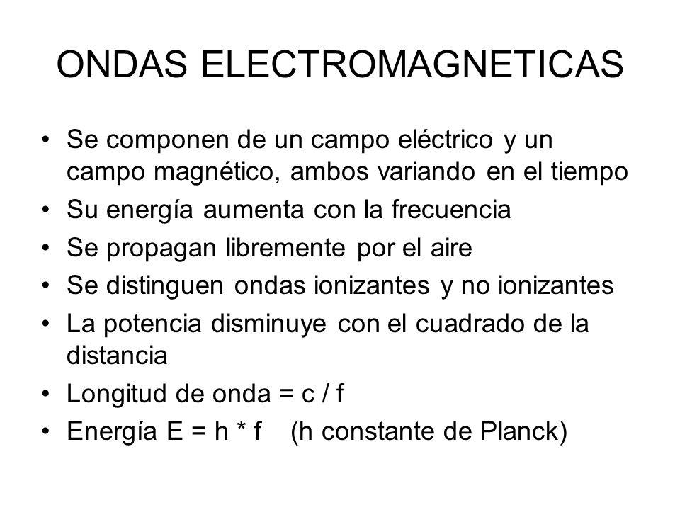 ONDAS ELECTROMAGNETICAS Se componen de un campo eléctrico y un campo magnético, ambos variando en el tiempo Su energía aumenta con la frecuencia Se pr