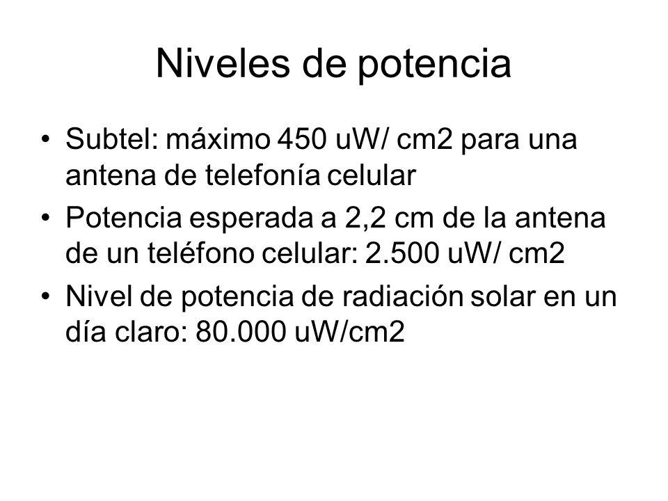 Niveles de potencia Subtel: máximo 450 uW/ cm2 para una antena de telefonía celular Potencia esperada a 2,2 cm de la antena de un teléfono celular: 2.