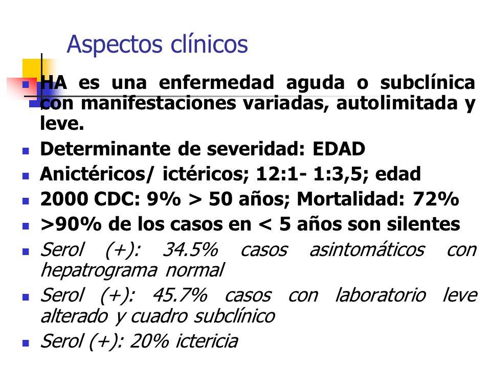 Aspectos clínicos HA es una enfermedad aguda o subclínica con manifestaciones variadas, autolimitada y leve. Determinante de severidad: EDAD Anictéric