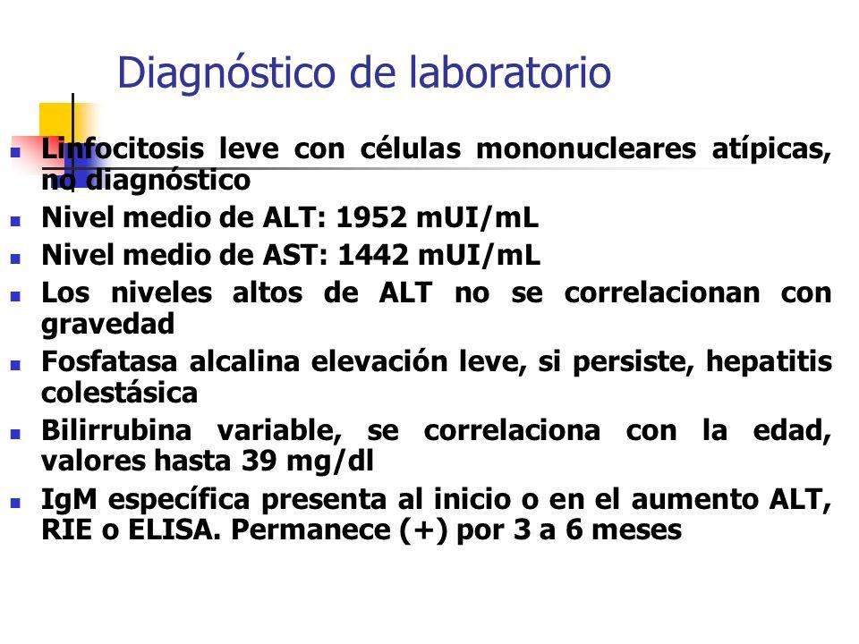 Diagnóstico de laboratorio Linfocitosis leve con células mononucleares atípicas, no diagnóstico Nivel medio de ALT: 1952 mUI/mL Nivel medio de AST: 14