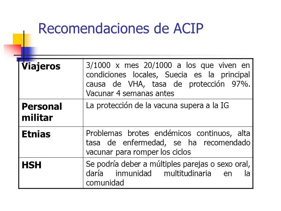 Recomendaciones de ACIP Viajeros 3/1000 x mes 20/1000 a los que viven en condiciones locales, Suecia es la principal causa de VHA, tasa de protección