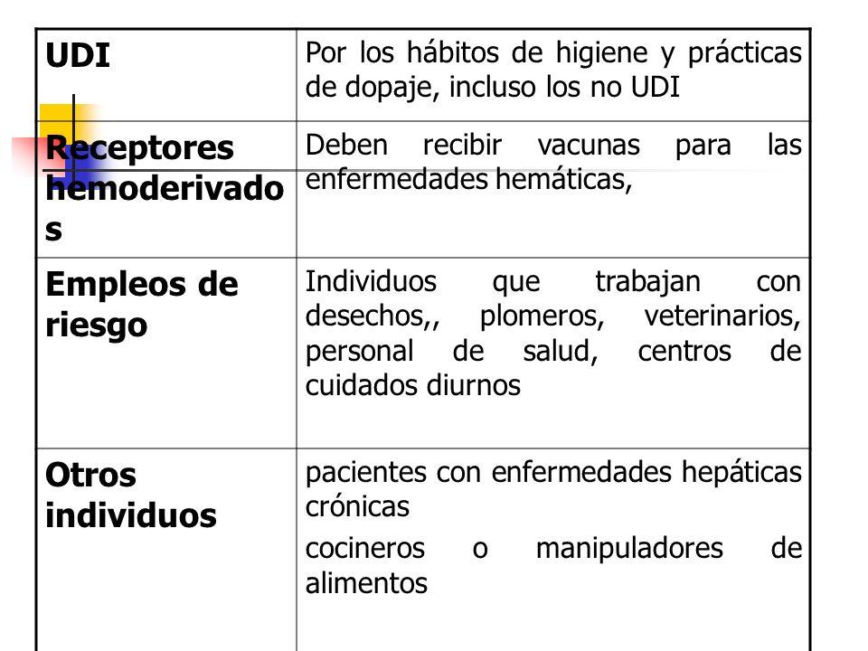 UDI Por los hábitos de higiene y prácticas de dopaje, incluso los no UDI Receptores hemoderivado s Deben recibir vacunas para las enfermedades hemátic