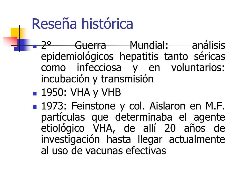 Reseña histórica 2° Guerra Mundial: análisis epidemiológicos hepatitis tanto séricas como infecciosa y en voluntarios: incubación y transmisión 1950: